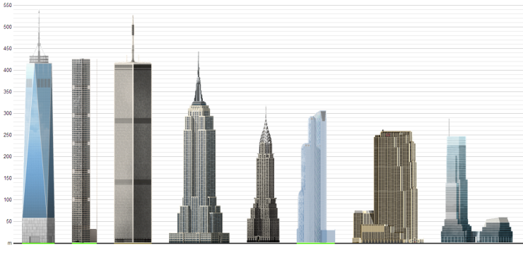 NY_buildings_diagram_432_Park_Awenue_comparison__with_one_world_trade_ceters_and_empire_state_building_on_architecture_beast_01